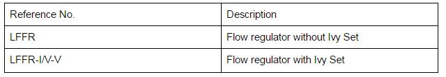 Flow Regulatortable